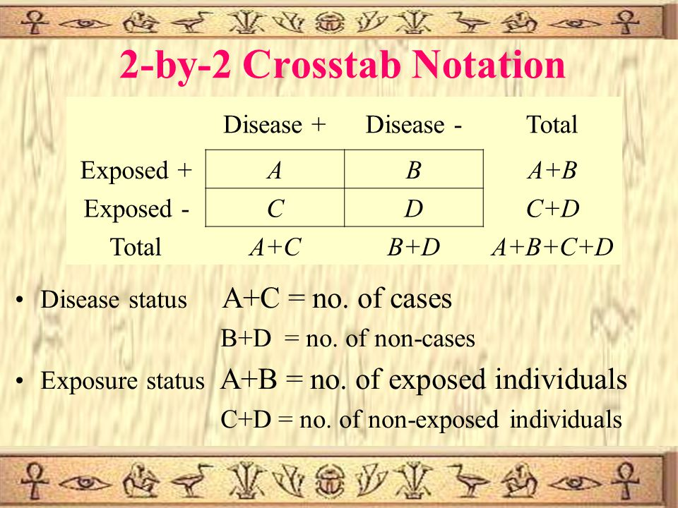 27 The odds ratio was developed to quantify exposure – disease relations using case- control data Once you have selected cases and controls  ascertai