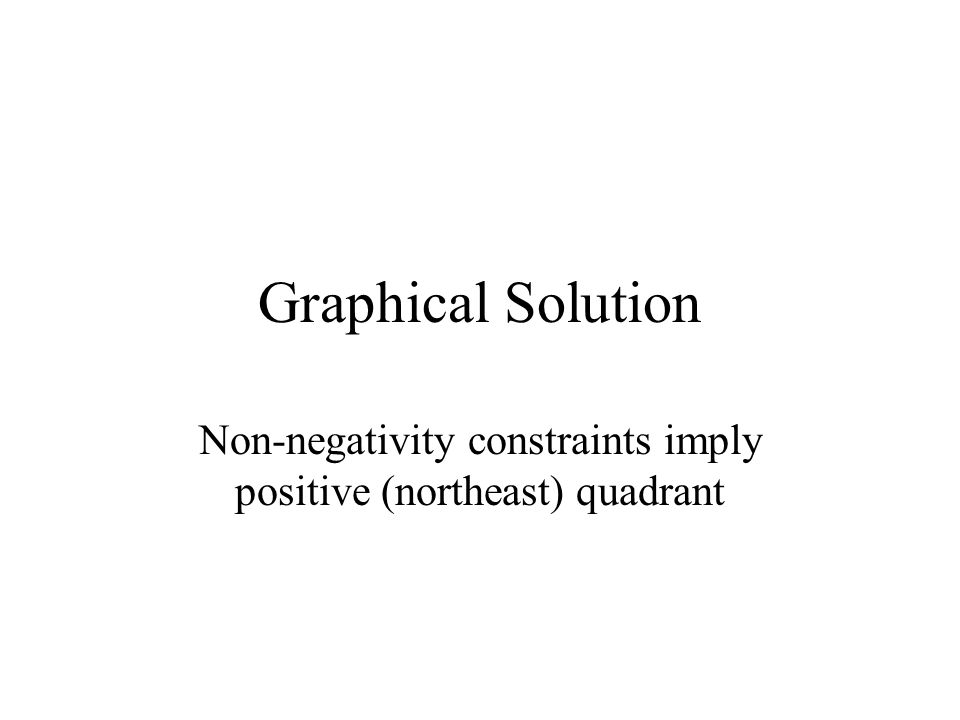 Graphical Solution Non-negativity constraints imply positive (northeast) quadrant