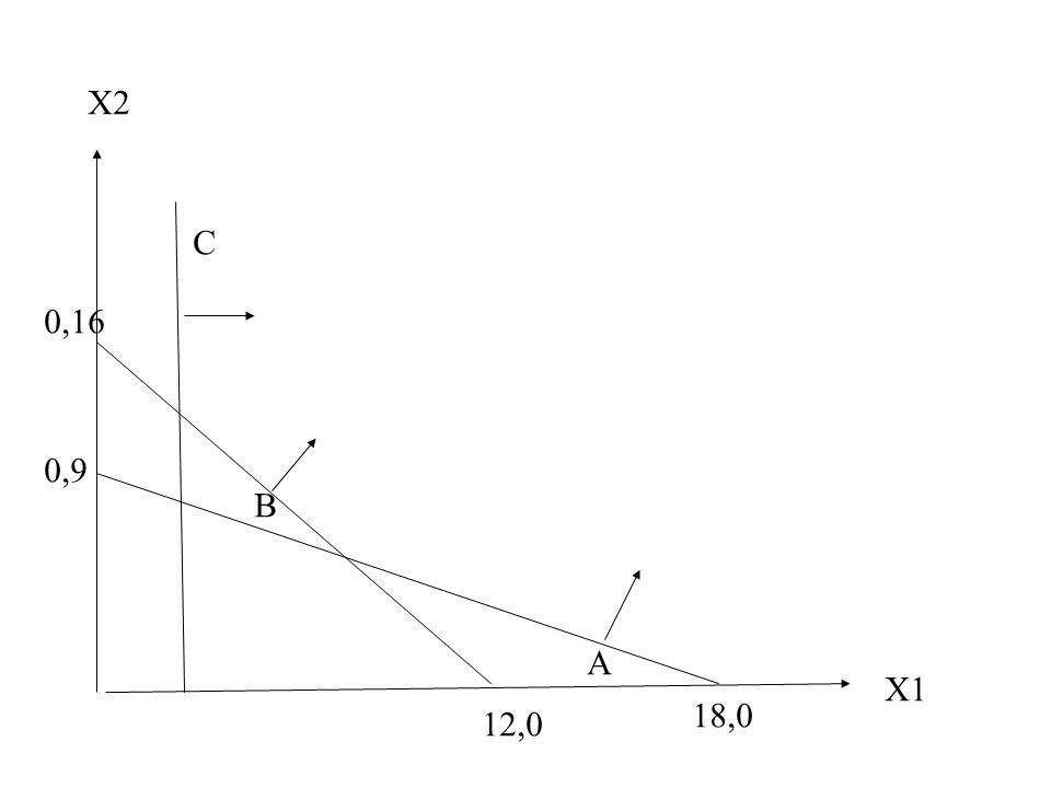X1 X2 0,9 18,0 A 0,16 12,0 B C