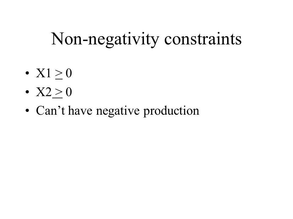 Non-negativity constraints X1 > 0 X2 > 0 Can't have negative production