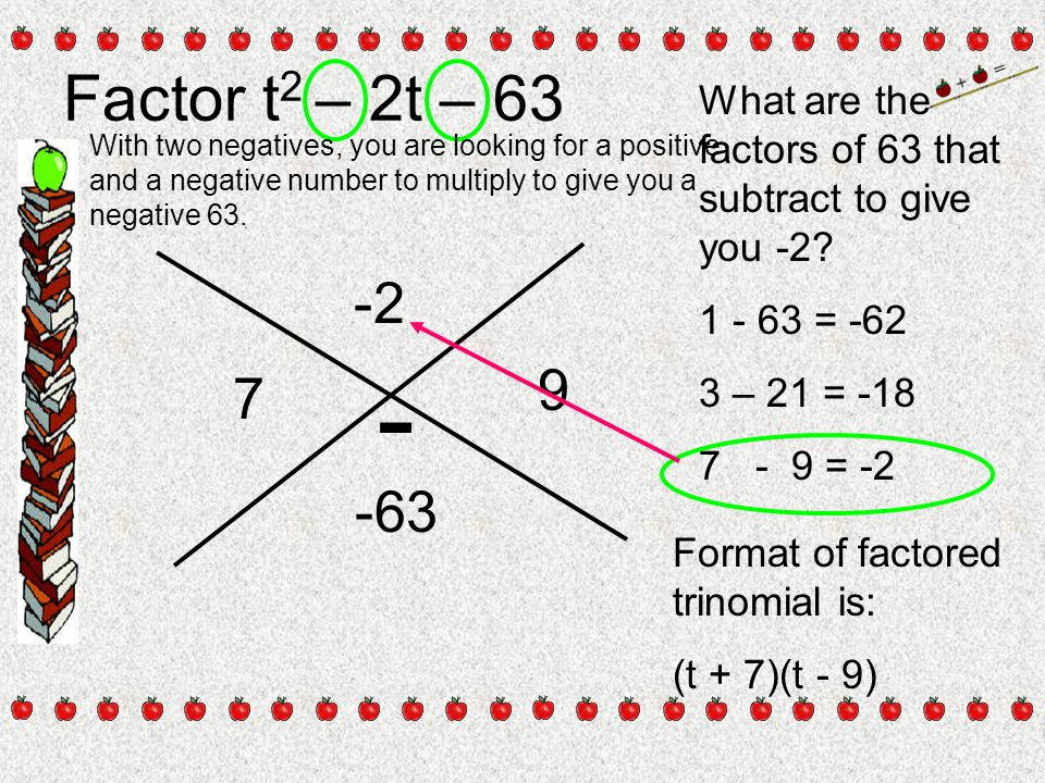 Factor t 2 – 2t – 63 -2 -63 What are the factors of 63 that subtract to give you -2.