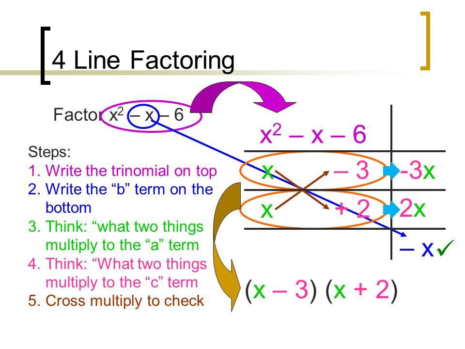 4 Line Factoring Factor 5.x 2 – 10x + 25 6. x 2 + 6x – 27 7.