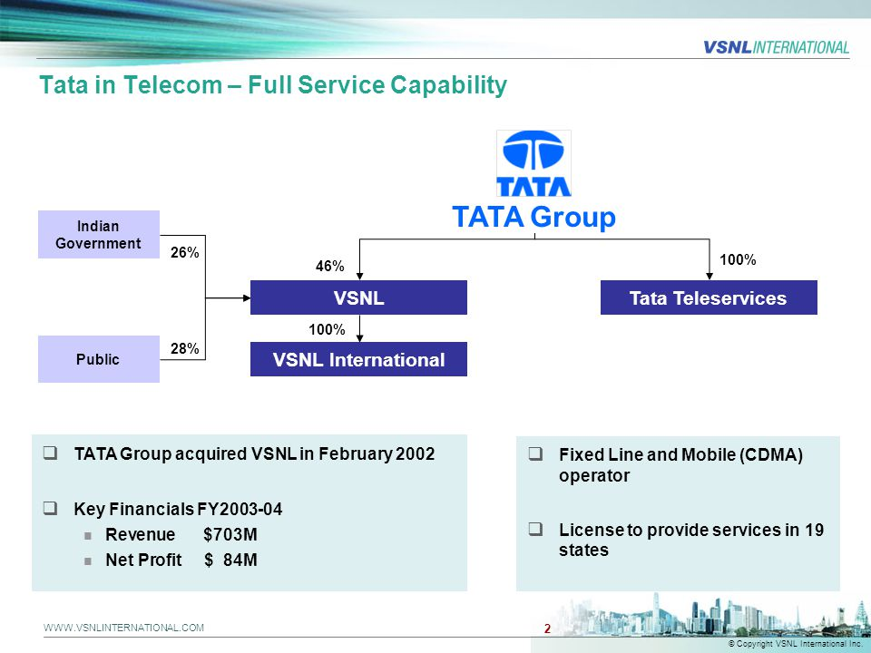 WWW.VSNLINTERNATIONAL.COM © Copyright VSNL International Inc. 2 Tata in Telecom – Full Service Capability VSNLTata Teleservices 46% Public Indian Gove