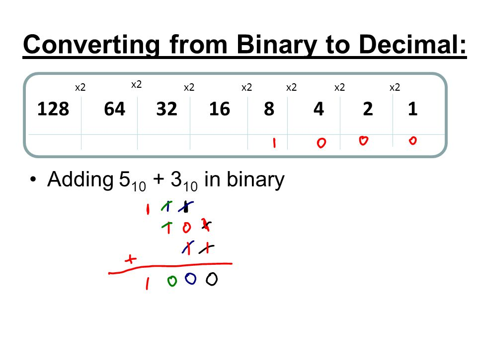 Converting from Binary to Decimal: Adding 5 10 + 3 10 in binary 128 64 32 16 8 4 2 1 x2