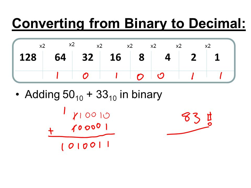 Converting from Binary to Decimal: Adding 50 10 + 33 10 in binary 128 64 32 16 8 4 2 1 x2