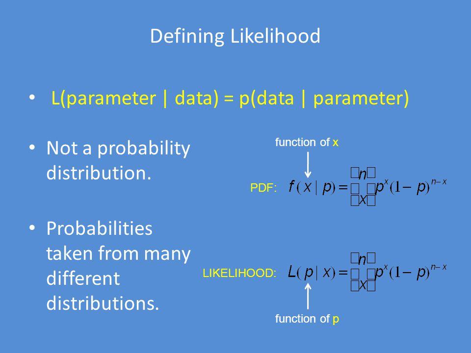 Defining Likelihood L(parameter   data) = p(data   parameter) Not a probability distribution.