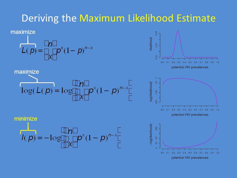 Deriving the Maximum Likelihood Estimate maximize minimize