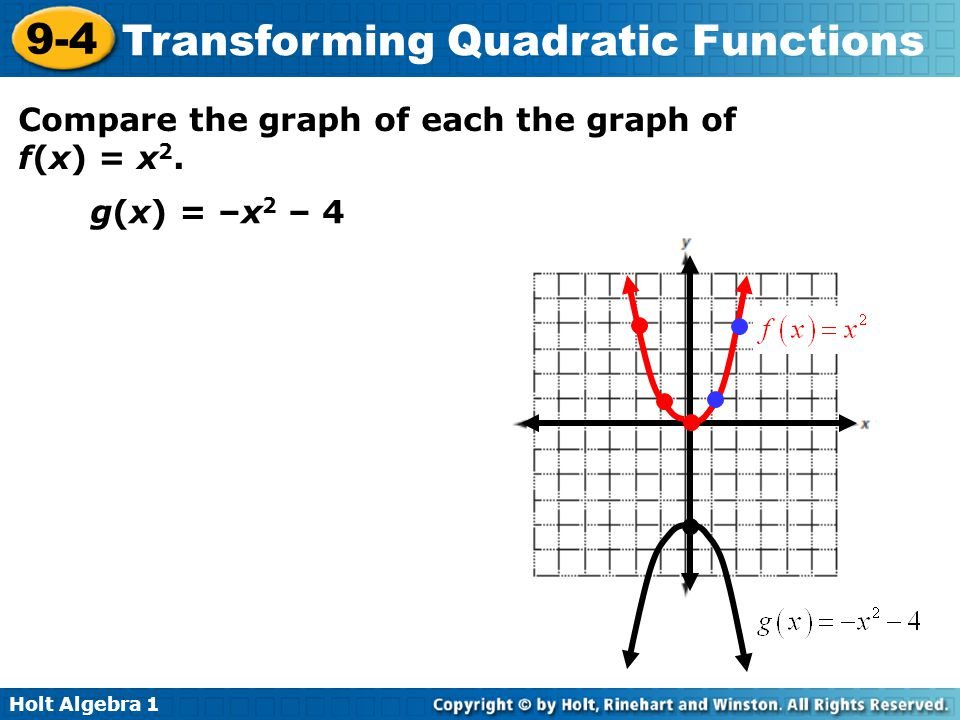 Holt Algebra 1 9-4 Transforming Quadratic Functions Compare the graph of each the graph of f(x) = x 2. g(x) = –x 2 – 4