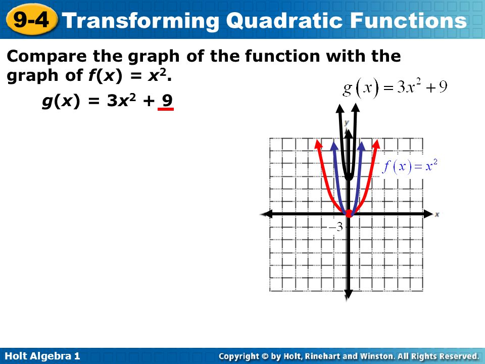 Holt Algebra 1 9-4 Transforming Quadratic Functions Compare the graph of the function with the graph of f(x) = x 2. g(x) = 3x 2 + 9