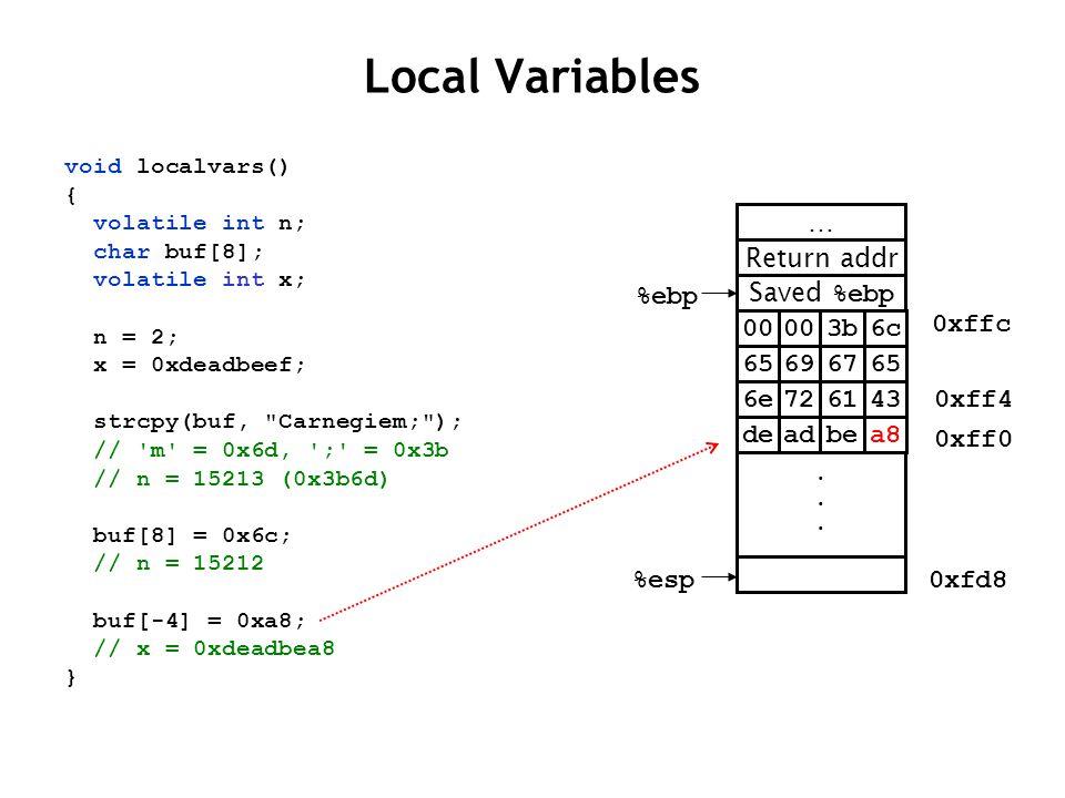 Local Variables Saved %ebp %ebp Return addr … %esp 0xffc 0xff4 0xff0 void localvars() { volatile int n; char buf[8]; volatile int x; n = 2; x = 0xdeadbeef; strcpy(buf, Carnegiem; ); // m = 0x6d, ; = 0x3b // n = 15213 (0x3b6d) buf[8] = 0x6c; // n = 15212 buf[-4] = 0xa8; // x = 0xdeadbea8 }......