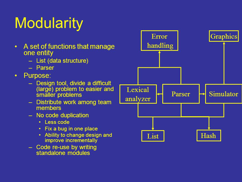 Modularity A set of functions that manage one entity –List (data structure) –Parser Purpose: –Design tool, divide a difficult (large) problem to easie