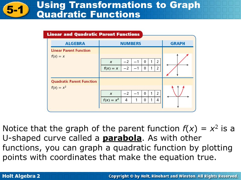 Holt Algebra 2 5-1 Using Transformations to Graph Quadratic Functions Notice that the graph of the parent function f(x) = x 2 is a U-shaped curve call