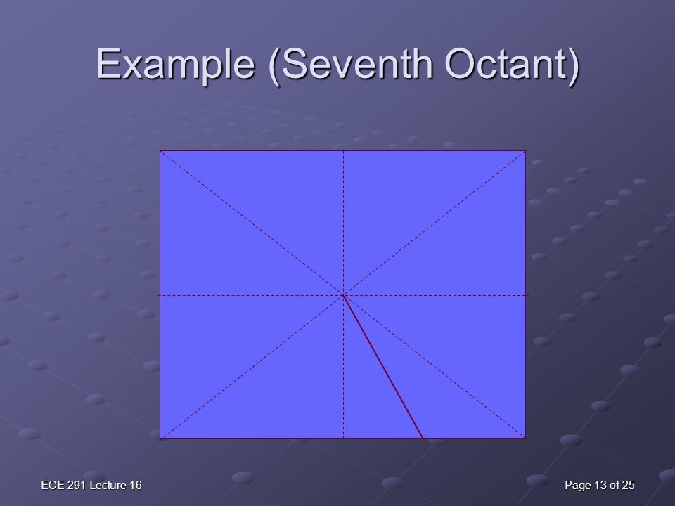 ECE 291 Lecture 16Page 13 of 25 Example (Seventh Octant)