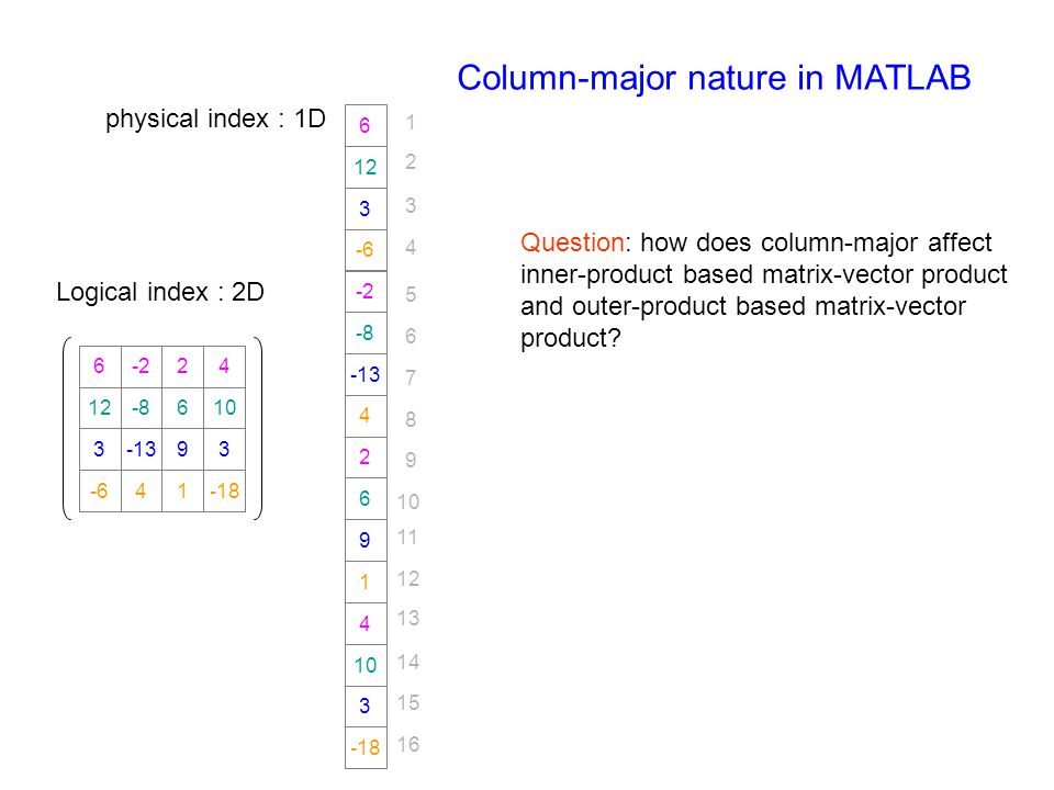 is outer-product representationwhere Matrix representation: outer-product