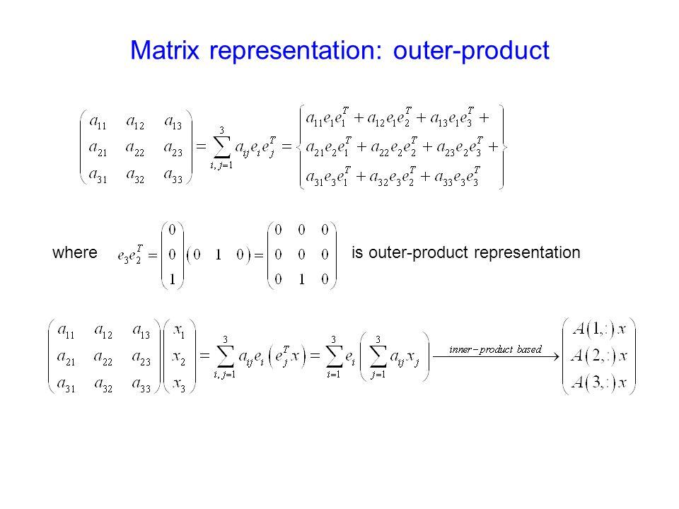 6-224 0-422 002-5 000-3 x1 x2 x3 x4 12 10 -9 -3 6-224 0-422 002-5 x1 x2 x3 x4 12 10 -9 6-224 0-422 x1 x2 x3 x4 12 10 6-224x1 x2 x3 x4 12 Backward substitution: inner-product-based