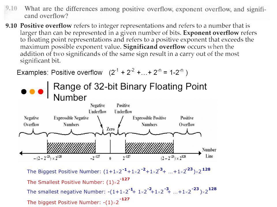 Examples: Positive overflow (2 -1 + 2 -2 +…+ 2 -n = 1-2 -n )