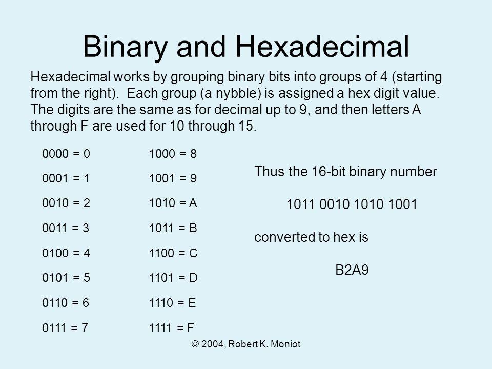 © 2004, Robert K. Moniot Binary and Hexadecimal 0000 = 01000 = 8 0001 = 11001 = 9 0010 = 21010 = A 0011 = 31011 = B 0100 = 41100 = C 0101 = 51101 = D