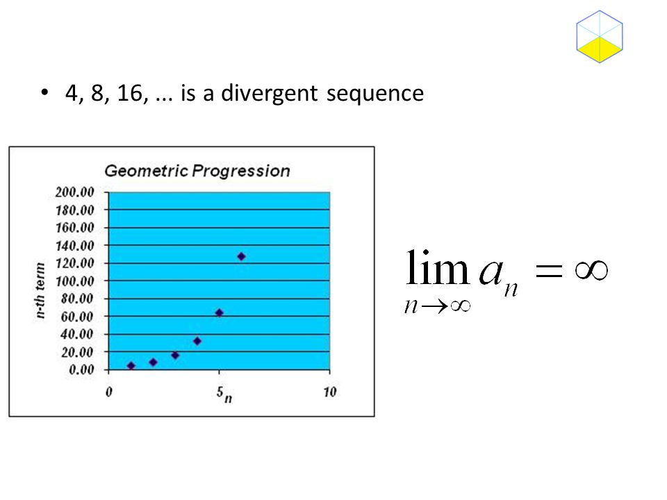Geometric sequences Can you find the next two terms of the following sequence.