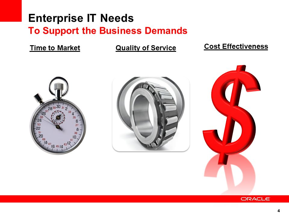 4 Enterprise IT Needs To Support the Business Demands Time to Market Cost Effectiveness Quality of Service