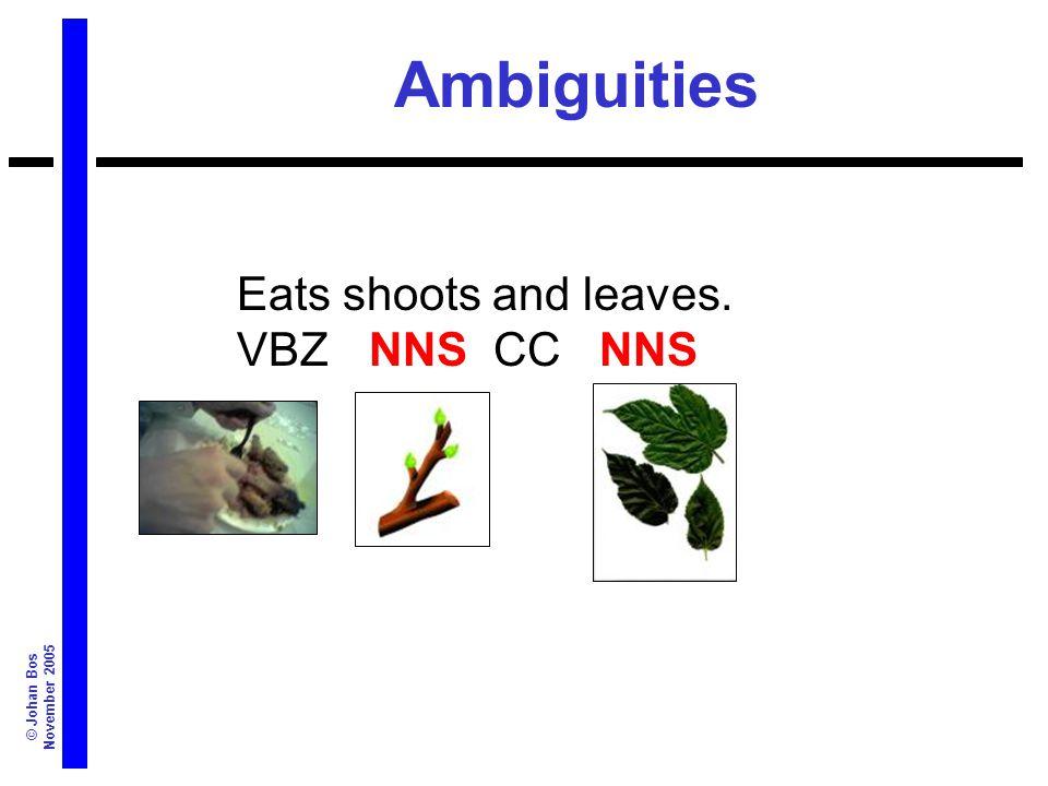 © Johan Bos November 2005 Ambiguities Eats shoots and leaves. VBZ NNS CC NNS