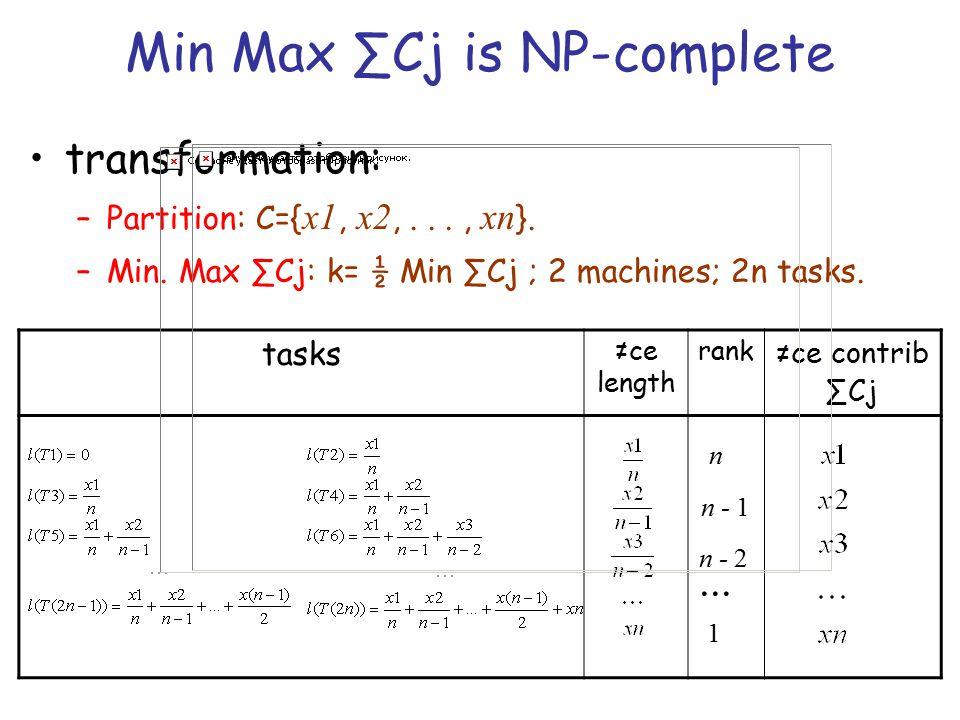 Min Max ∑Cj is NP-complete tasks ≠ce length rank ≠ce contrib ∑Cj transformation: –Partition: C={ x1, x2,..., xn }.