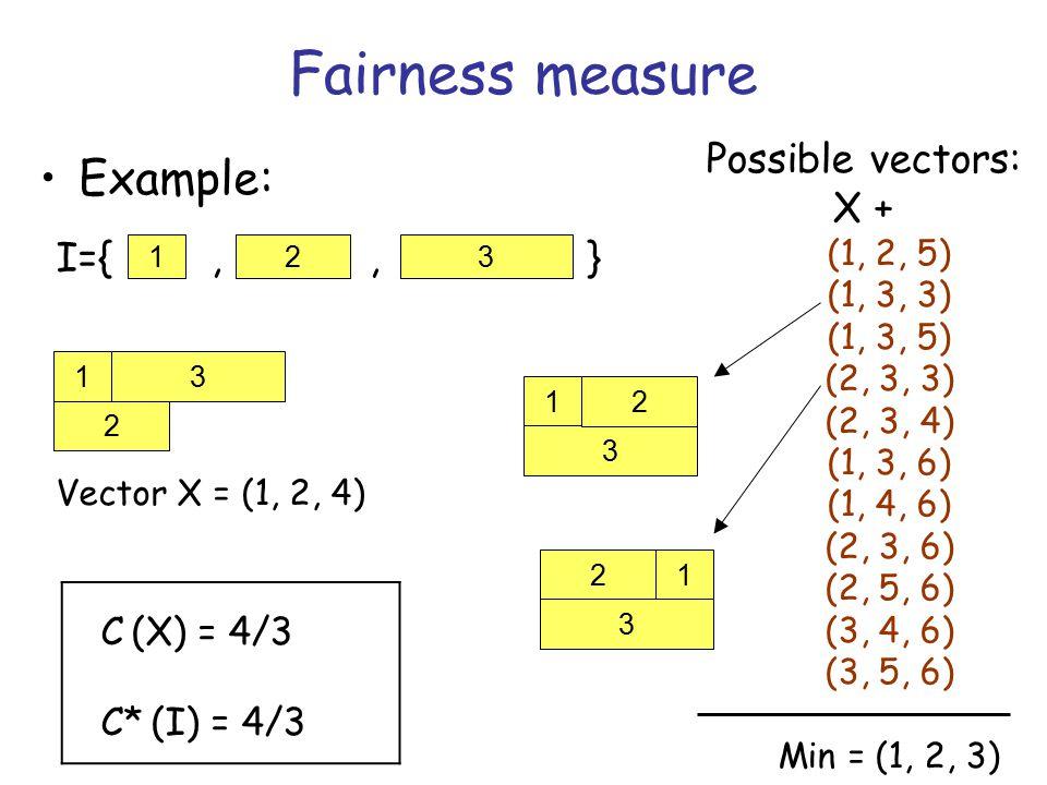 Fairness measure Example: 1 3 213 2 Vector X = (1, 2, 4) Possible vectors: X + (1, 2, 5) (1, 3, 3) (1, 3, 5) (2, 3, 3) (2, 3, 4) (1, 3, 6) (1, 4, 6) (2, 3, 6) (2, 5, 6) (3, 4, 6) (3, 5, 6) Min = (1, 2, 3) C (X) = 4/3 C* (I) = 4/3 I={,, } 123 1 3 2