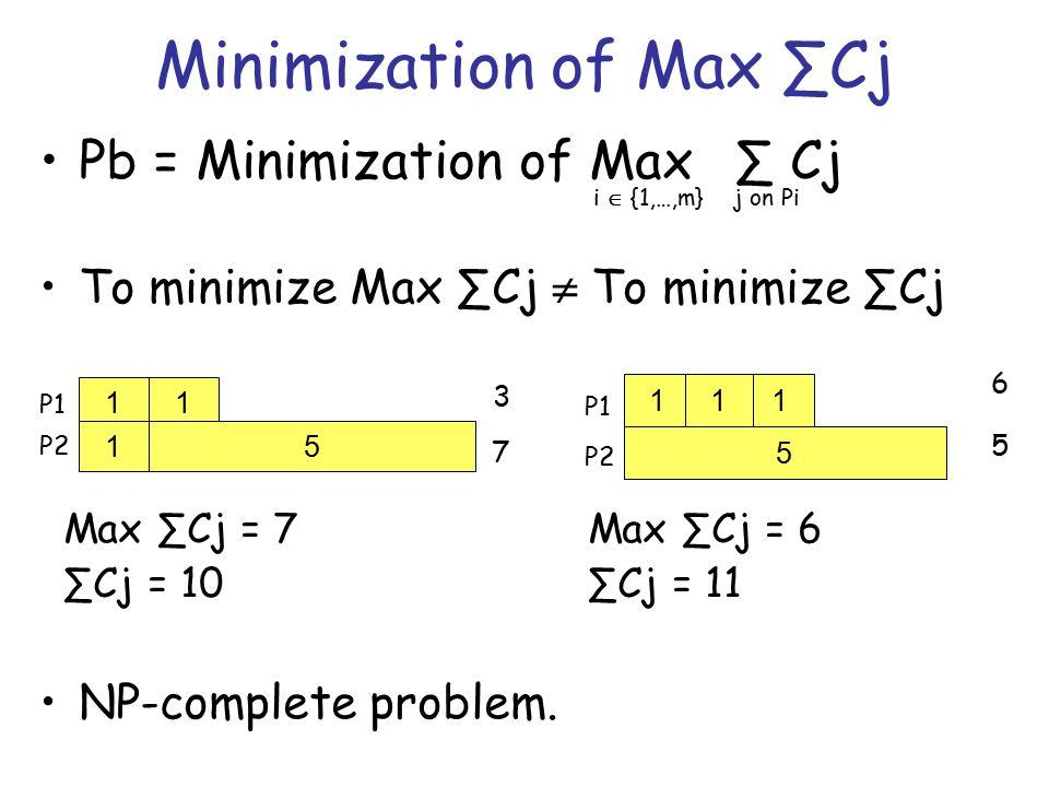 Minimization of Max ∑Cj Pb = Minimization of Max ∑ Cj To minimize Max ∑Cj  To minimize ∑Cj Max ∑Cj = 7 Max ∑Cj = 6 ∑Cj = 10 ∑Cj = 11 NP-complete problem.