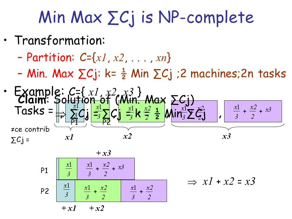 Min Max ∑Cj is NP-complete Transformation: –Partition: C={ x1, x2,..., xn } –Min.