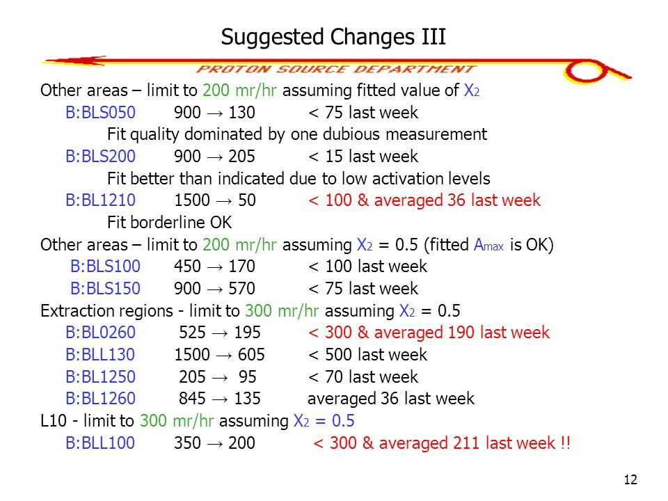 12 Suggested Changes III Other areas – limit to 200 mr/hr assuming fitted value of X 2 B:BLS050900 → 130< 75 last week Fit quality dominated by one du