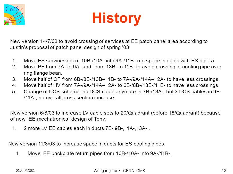 History Wolfgang Funk - CERN CMS 23/09/200312 1.Move ES services out of 10B-/10A- into 9A-/11B- (no space in ducts with ES pipes).