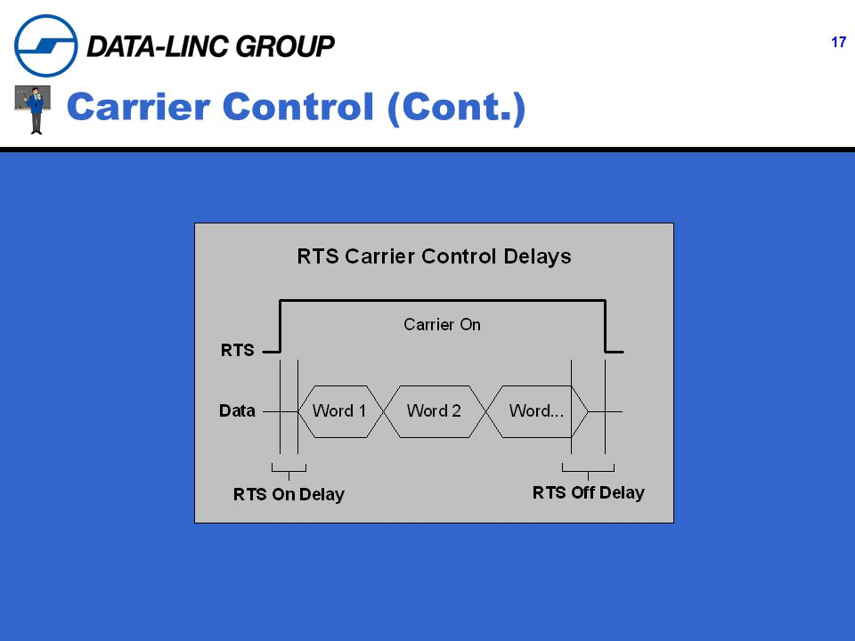 17 Carrier Control (Cont.)