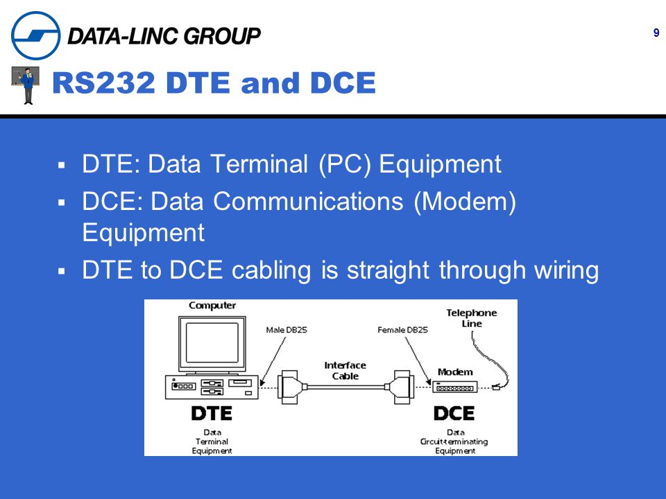 9 RS232 DTE and DCE  DTE: Data Terminal (PC) Equipment  DCE: Data Communications (Modem) Equipment  DTE to DCE cabling is straight through wiring