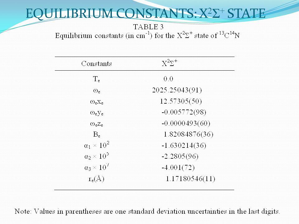 EQUILIBRIUM CONSTANTS: X 2 Σ + STATE