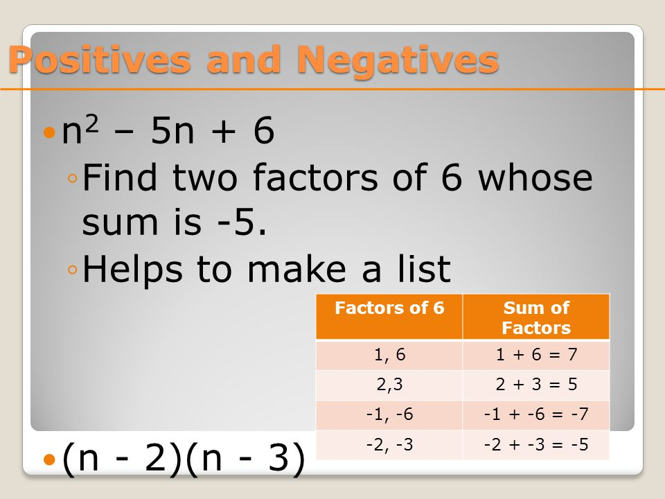 Try These.y 2 + 3y - 10 ◦Find two factors of -10 whose sum is 3.