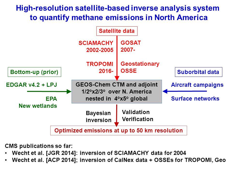 Indirect validation of GOSAT with suborbital data using GEOS-Chem prior as intercomparison platform No GEOS-Chem background bias vs.