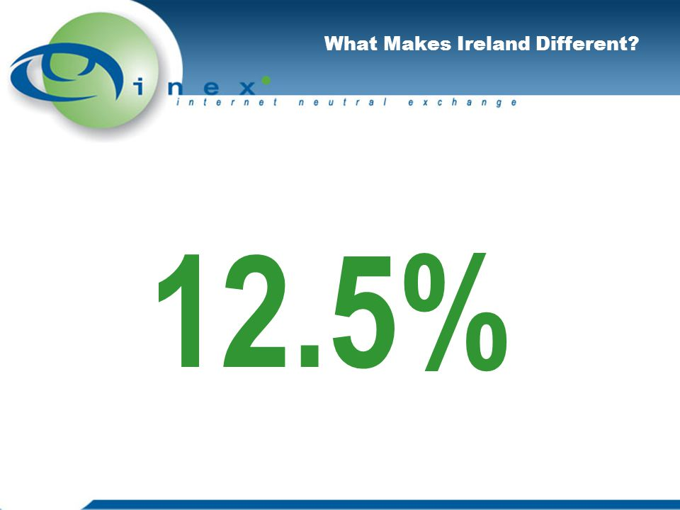 What Makes Ireland Different 12.5%