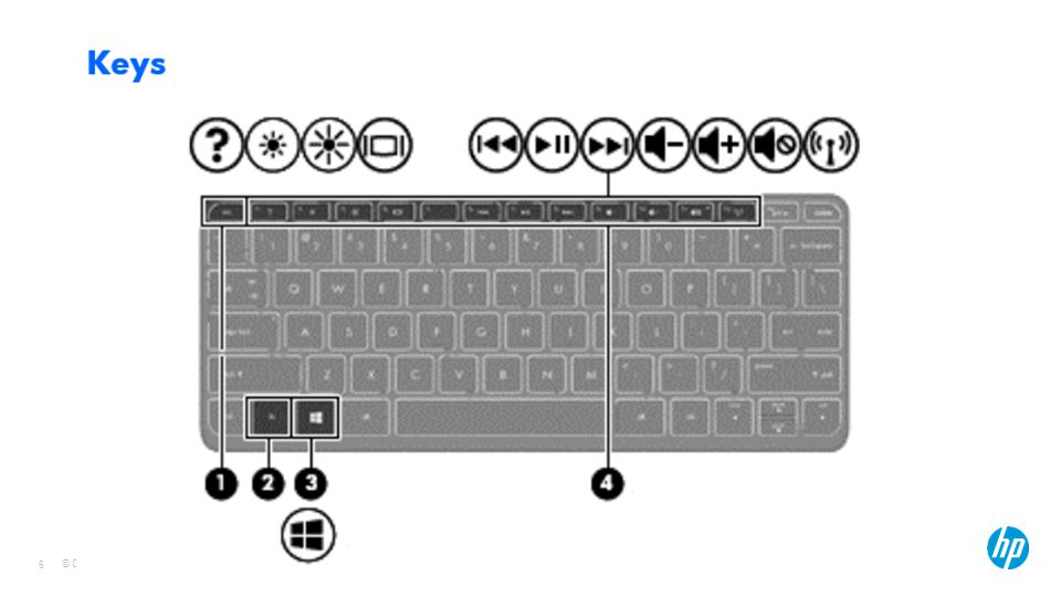 7 (1): TouchPad Zone (2): Left TouchPad Button (3): Right TouchPad Button