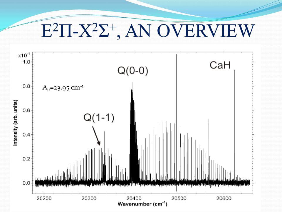 E 2 Π-X 2 Σ +, AN OVERVIEW A 0 =23.95 cm -1
