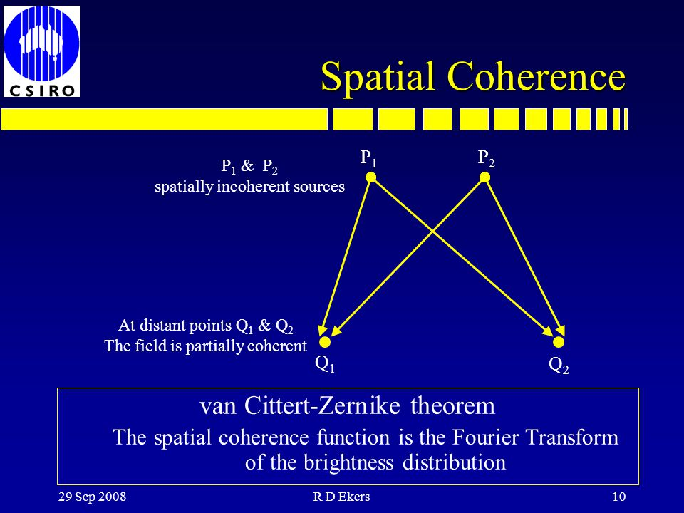 29 Sep 2008R D Ekers9 Basic concepts  Importance of analogies for physical insight  Different ways to look at a synthesis telescope –Engineers model