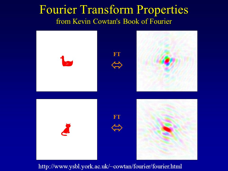 29 Sep 2008R D Ekers32 Fourier Transform and Resolution  Large spacings –high resolution  Small spacings –low resolution