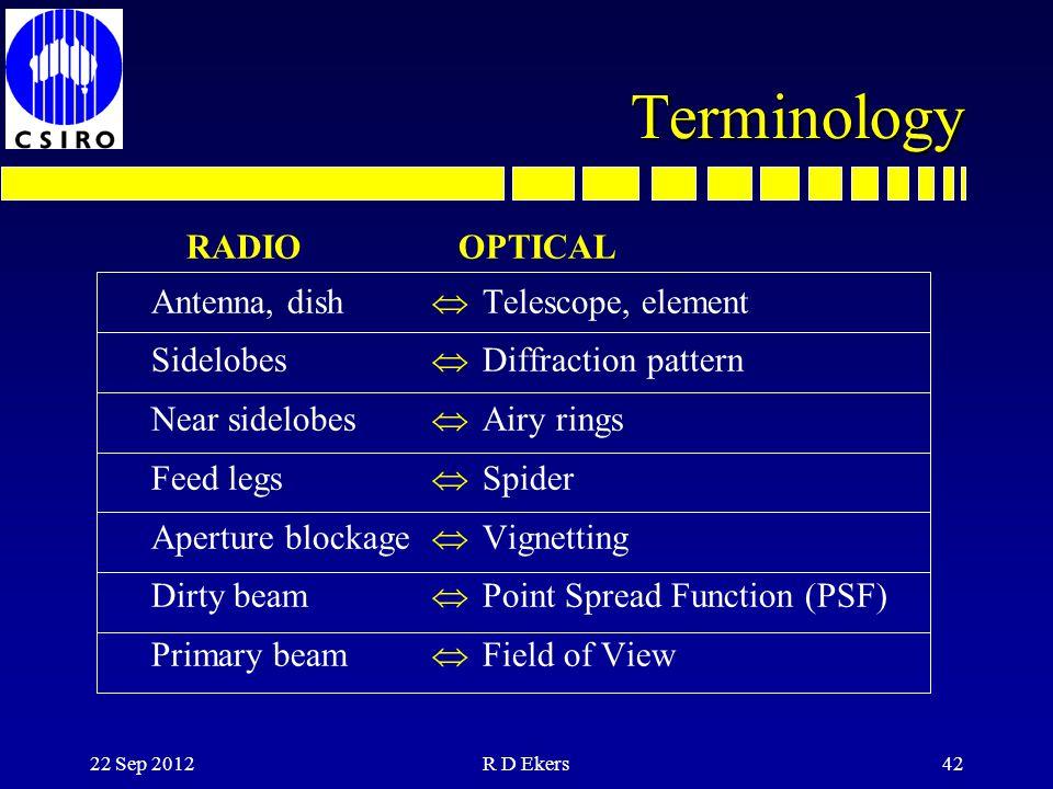 29 Sep 2008R D Ekers41 Analogies RADIO grating responses primary beam direction UV (visibility) plane bandwidth smearing local oscillator OPTICAL  al