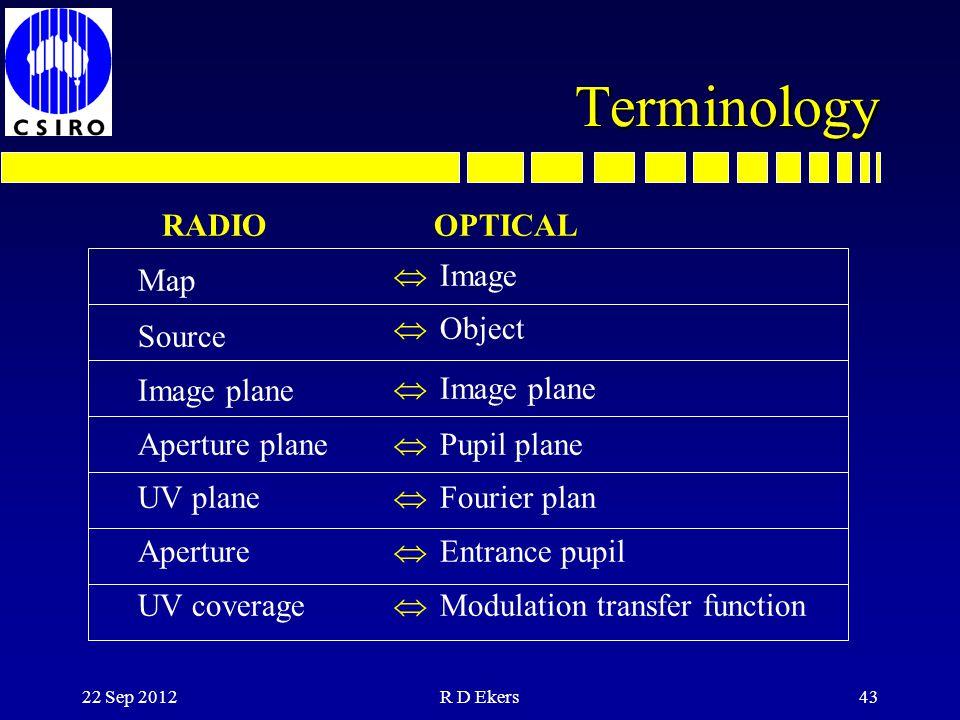 22 Sep 2012R D Ekers42 Terminology RADIO Antenna, dish Sidelobes Near sidelobes Feed legs Aperture blockage Dirty beam Primary beam OPTICAL  Telescop