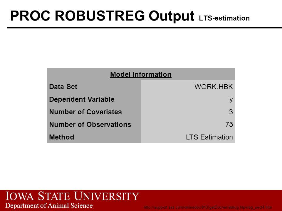 I OWA S TATE U NIVERSITY Department of Animal Science PROC ROBUSTREG Output LTS-estimation The ROBUSTREG Procedure Model Information Data SetWORK.HBK Dependent Variabley Number of Covariates3 Number of Observations75 MethodLTS Estimation http://support.sas.com/onlinedoc/913/getDoc/en/statug.hlp/rreg_sect4.htm