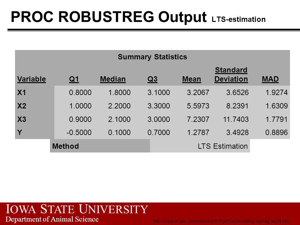 I OWA S TATE U NIVERSITY Department of Animal Science PROC ROBUSTREG Output LTS-estimation The ROBUSTREG Procedure Model Information Data SetWORK.HBK Dependent Variabley Number of Covariates3 Number of Observations75 MethodLTS Estimation Summary Statistics VariableQ1MedianQ3Mean Standard DeviationMAD X10.80001.80003.10003.20673.65261.9274 X21.00002.20003.30005.59738.23911.6309 X30.90002.10003.00007.230711.74031.7791 Y-0.50000.10000.70001.27873.49280.8896 http://support.sas.com/onlinedoc/913/getDoc/en/statug.hlp/rreg_sect4.htm