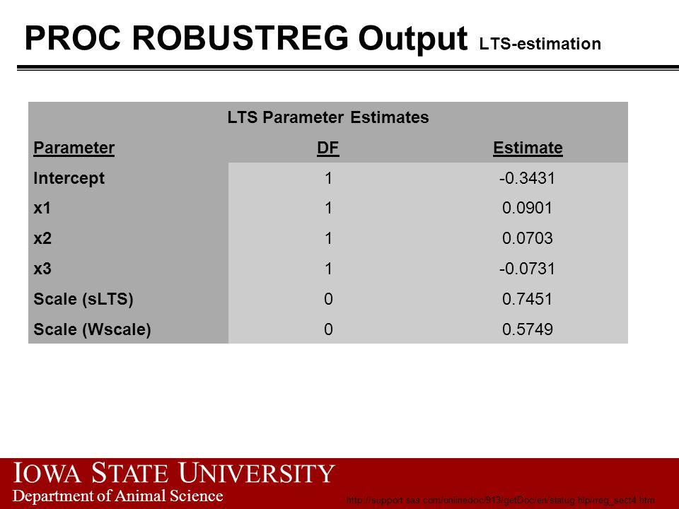 I OWA S TATE U NIVERSITY Department of Animal Science PROC ROBUSTREG Output LTS-estimation The ROBUSTREG Procedure LTS Parameter Estimates ParameterDFEstimate Intercept1-0.3431 x110.0901 x210.0703 x31-0.0731 Scale (sLTS)00.7451 Scale (Wscale)00.5749 http://support.sas.com/onlinedoc/913/getDoc/en/statug.hlp/rreg_sect4.htm