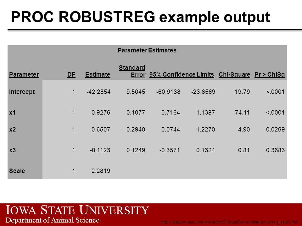 I OWA S TATE U NIVERSITY Department of Animal Science PROC ROBUSTREG example output The ROBUSTREG Procedure Parameter Estimates ParameterDFEstimate Standard Error95% Confidence LimitsChi-SquarePr > ChiSq Intercept1-42.28549.5045-60.9138-23.656919.79<.0001 x110.92760.10770.71641.138774.11<.0001 x210.65070.29400.07441.22704.900.0269 x31-0.11230.1249-0.35710.13240.810.3683 Scale12.2819 http://support.sas.com/onlinedoc/913/getDoc/en/statug.hlp/rreg_sect3.htm