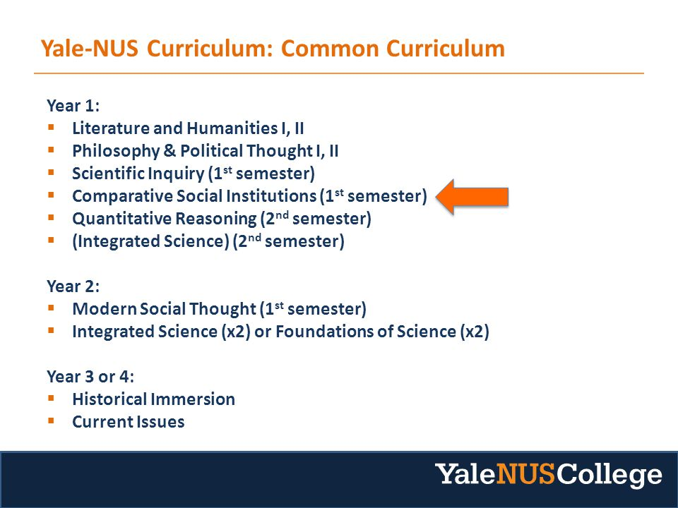 Yale-NUS Curriculum: Common Curriculum Year 1:  Literature and Humanities I, II  Philosophy & Political Thought I, II  Scientific Inquiry (1 st semester)  Comparative Social Institutions (1 st semester)  Quantitative Reasoning (2 nd semester)  (Integrated Science) (2 nd semester) Year 2:  Modern Social Thought (1 st semester)  Integrated Science (x2) or Foundations of Science (x2) Year 3 or 4:  Historical Immersion  Current Issues