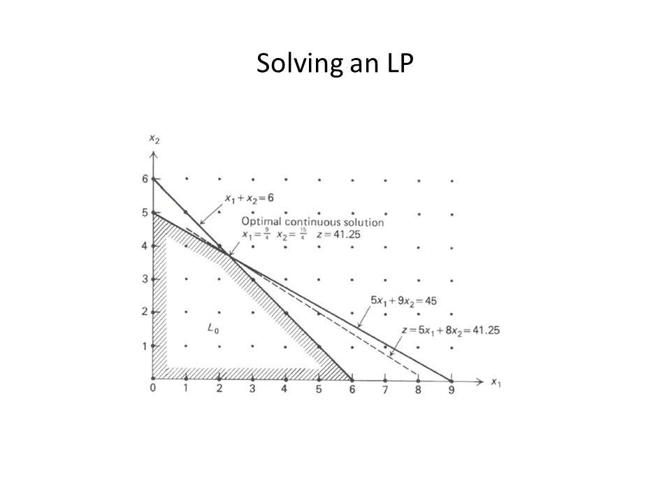 Solving an LP