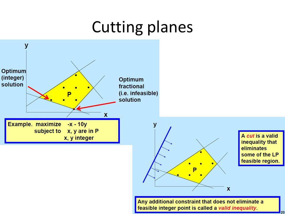 Cutting planes