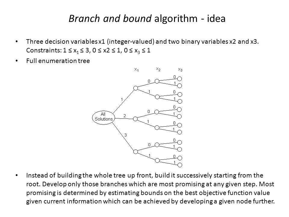 Basic concepts Branching Bounding – fathoming Prunning Concepts: node – each partial or complete solution leaf node – complete solution bud node – partial solution feasible or infeasible bounding function – estimation method for bud nodes, should be optimistic branching, growing, expanding nodes – a process of creating child nodes for a bud node incumbent Node selection policy Best-first / global-best node selection Depth-first Breadth-first Variable selection policy Bud prunning rules Algoritym termination rules